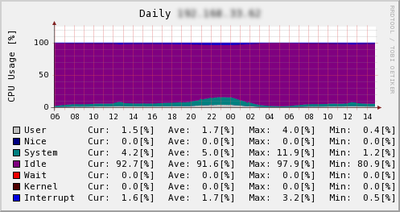 memcached-0005-05.png