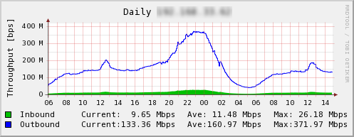 memcached-0005-03.png