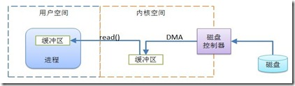 QQ图片20130604164935