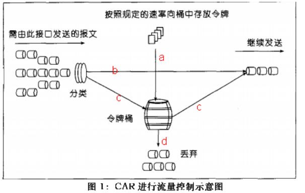 http://images.cnblogs.com/cnblogs_com/zhengyun_ustc/255879/o_clipboard121112.png