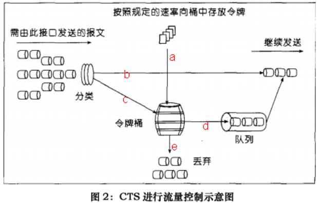 http://images.cnblogs.com/cnblogs_com/zhengyun_ustc/255879/o_clipboard32.png