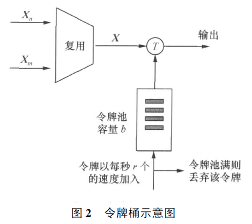 http://images.cnblogs.com/cnblogs_com/zhengyun_ustc/255879/o_clipboard33.png
