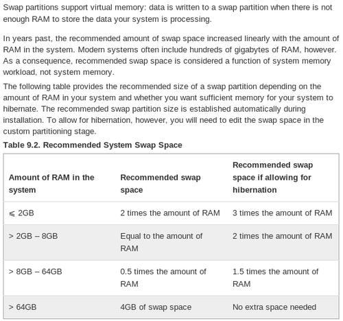 浅谈linux性能调优之二:优化swap分区 - 了了 - 了了的博客