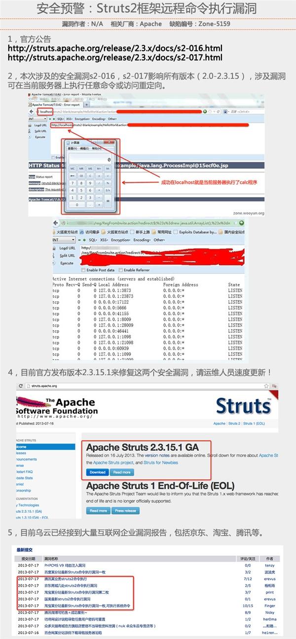 灾难日:中国互联网惨遭Struts2高危漏洞摧残 - 第1张  | 技术人生-孙强