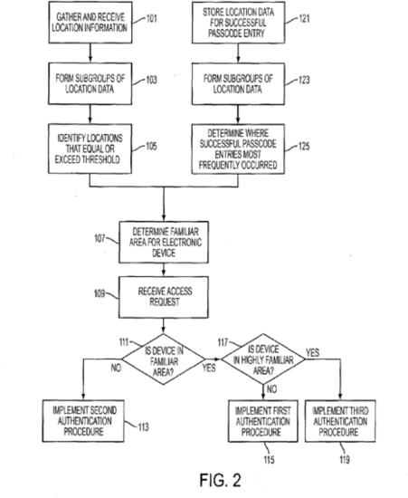 谷歌申请新专利 可根据不同地点切换解锁级别