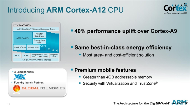 Cortex-15架构深度解析:为什么它这么强?