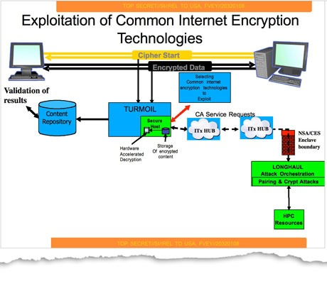 NSA-diagram-001