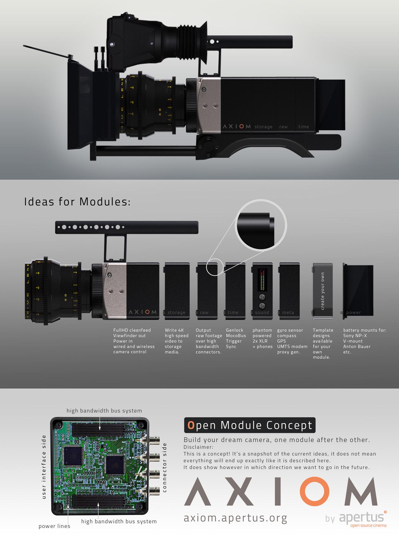 Axiom Camera