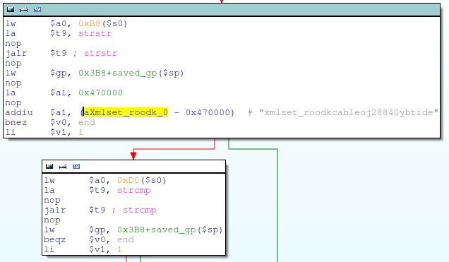 An interesting string comparison in alpha_auth_check