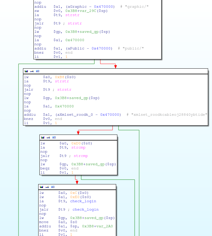 alpha_auth_check code snippet