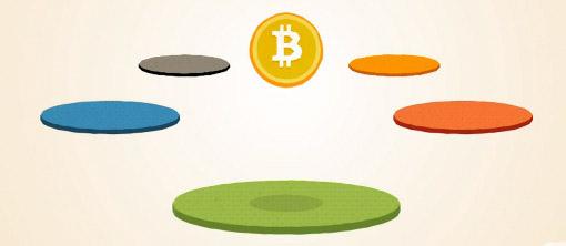 exchanging bitcoins