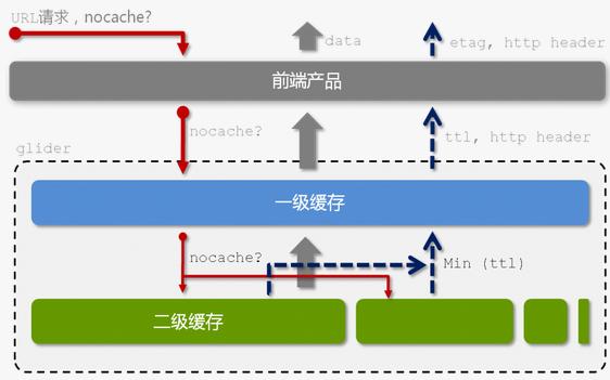 http://images.cnblogs.com/cnblogs_com/zhengyun_ustc/255879/o_clipboard%20-%2046.png