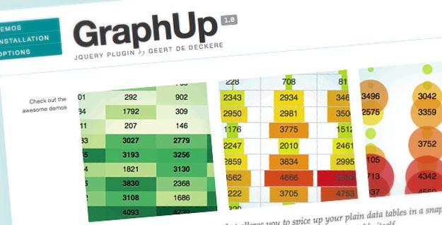 graphup