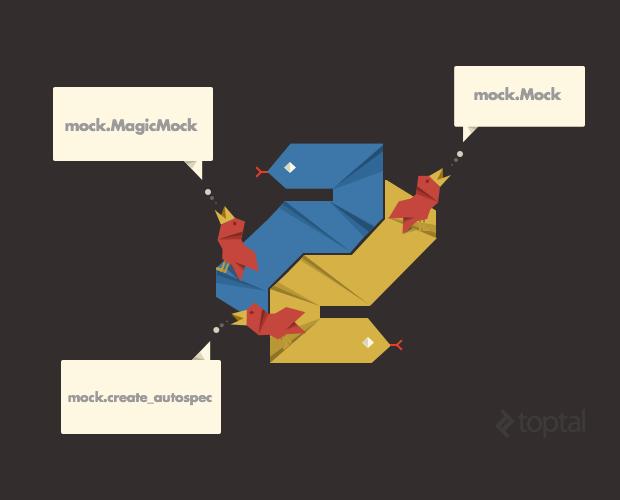 Python 的模拟测试介绍(An Introduction to Mocking in Python)