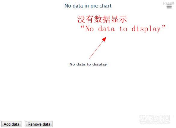 Highcharts 3.0.8显示No data to display
