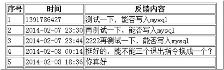 QQ截图20140214004740