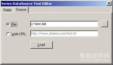 跨平台图表控件Teechart使用教程:从DAT或TEXT文件中导入数据