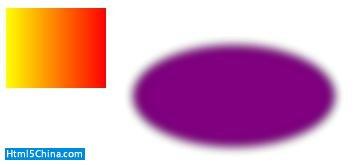 图 3. SVG 静态图形在 Firefox 浏览器中的展现