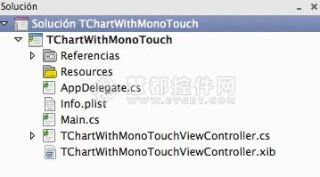 TeeChart NET for iOS图表开发入门教程