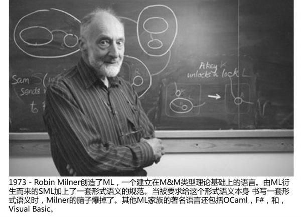 图文大话编程语言史