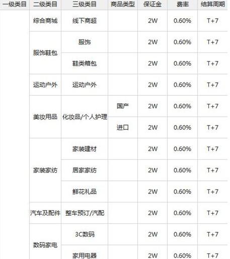 微信支付全面开放,云购同步上线 - yunlai2014 - 云来中国最大轻app服务商