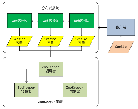 http://images.cnblogs.com/cnblogs_com/zhengyun_ustc/255879/o_clipboard36.png