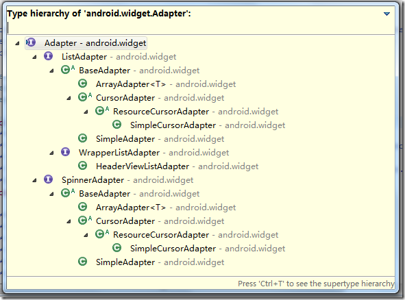 Android-Adapter