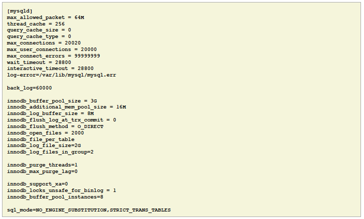 sysbench_image3