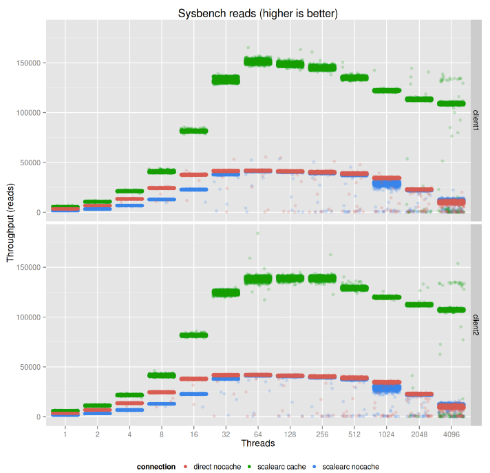 sysbench_image11
