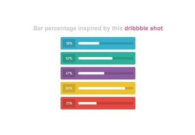 Percentage bars