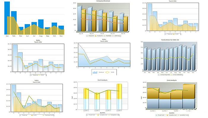 Javascript图表FusionCharts的图表,饼图,圆环图