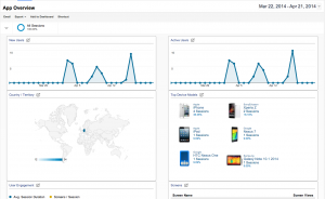 overview 300x184 Tabris 1.4 Preview: Google Analytics