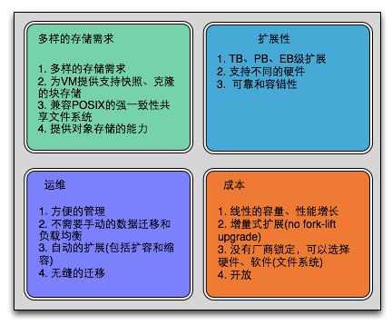 QQ20130715-1