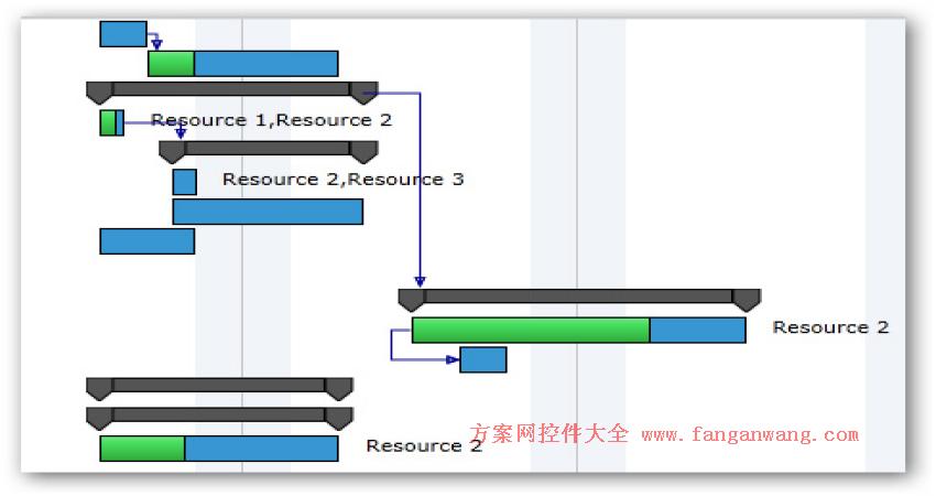 Sharepoint任务甘特图和资源甘特图Webpart