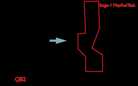 Stage-1 生成Map阶段
