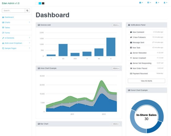Bootstrap Admin Templates-14