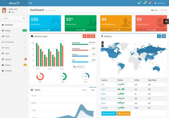 Bootstrap Admin Templates-3