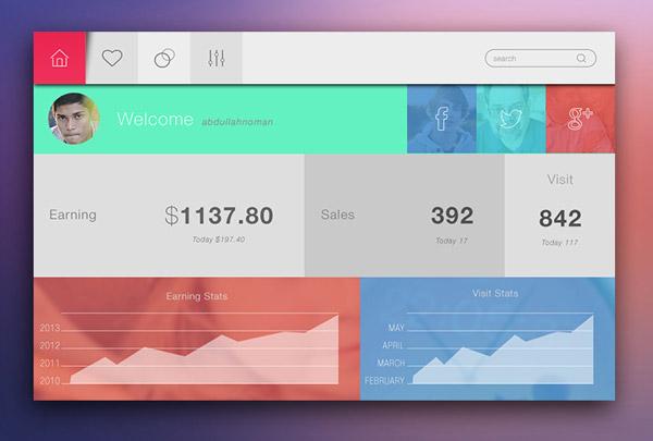 Dashboard Interface Design by Abdullah Noman
