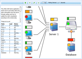 yFiles图形绘制控件-网络拓扑图监视