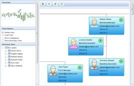 yFiles图形绘制控件-组织机构图
