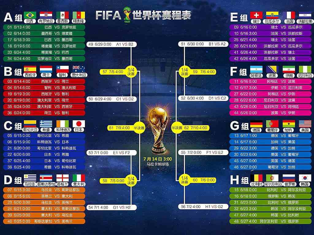2014巴西世界杯比赛安排