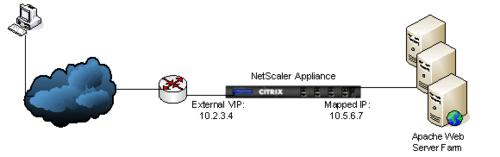 如何安装Apache HTTP Server