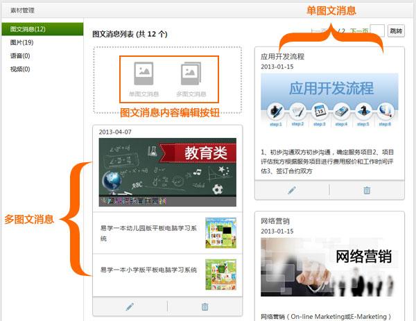 微信公众平台图文消息编辑