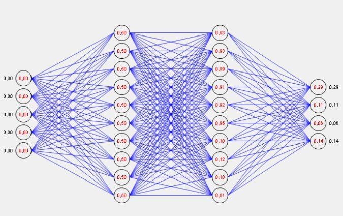 Neuronal.NET首页、文档和下载 - 神经元网络
