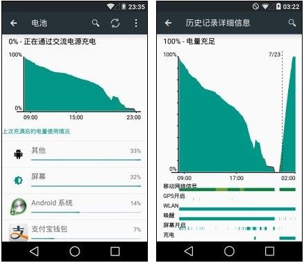 Android L值不值得刷?十个问题解疑惑