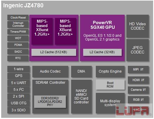 挑衅安卓:MIPS白送开发板