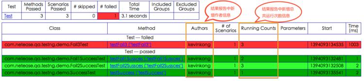 TestNG插件Arrow开源了 - 网易杭州QA - 网易杭州 QA Team