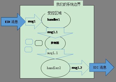 梁山-开源权限引擎