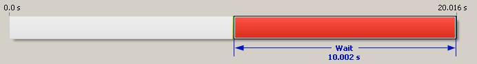 浏览器加载渲染网页过程解析 - 落枫loven - SEO|网络营销|百度竞价 - 林宗辉