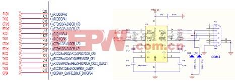 ARM11 S3C6410系列教程之二:串口